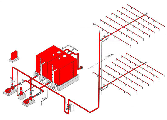 Guidelines Codes of Practice : British Automatic Fire Sprinkler